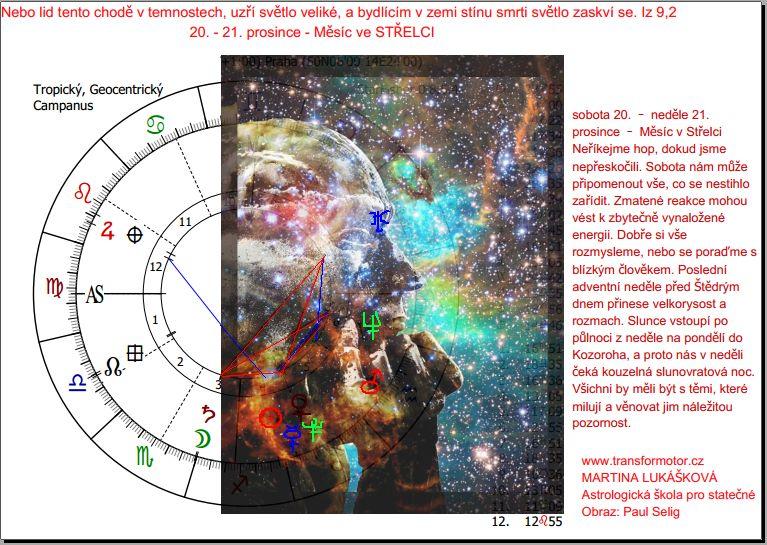 horoskop_2014_20_21_prosinec_lunarni_kalendar_Martina_Lukaskova