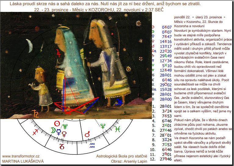 horoskop_2014_22_23_prosinec_lunarni_kalendar_Martina_Lukaskova