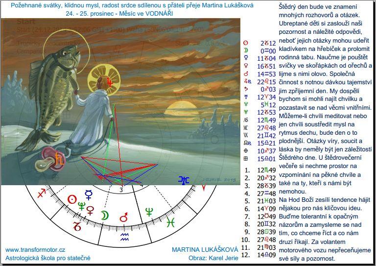 horoskop_2014_24_25_prosinec_lunarni_kalendar_Martina_Lukaskova