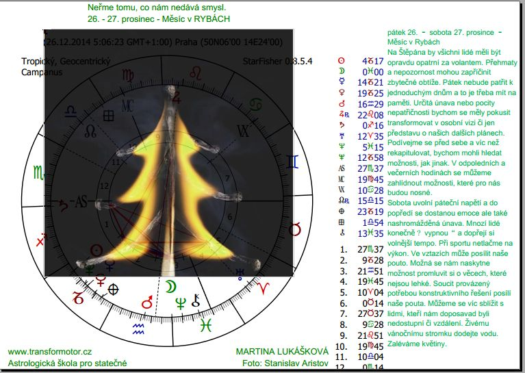 horoskop_2014_26_27_prosinec_lunarni_kalendar_Martina_Lukaskova