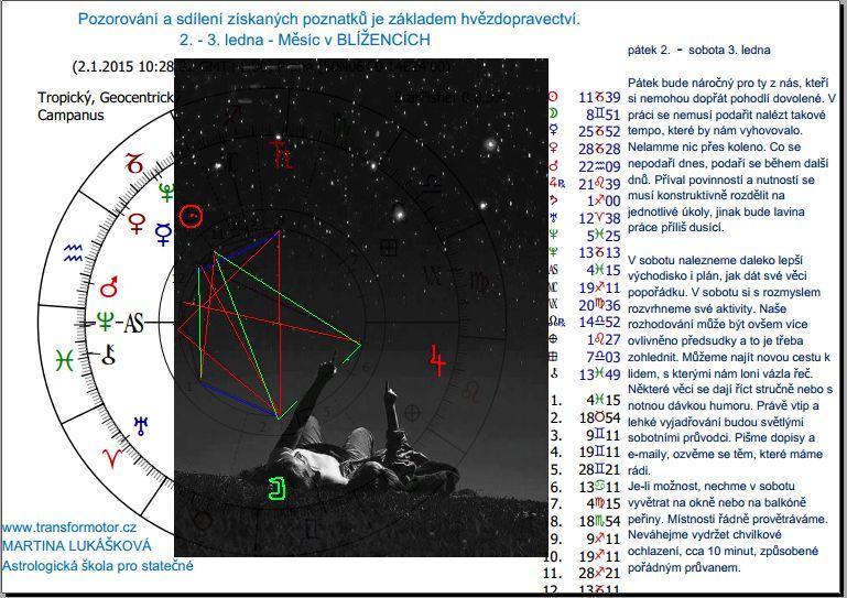 horoskop_2015_2_3_leden_lunarni_kalendar_Martina_Lukaskova